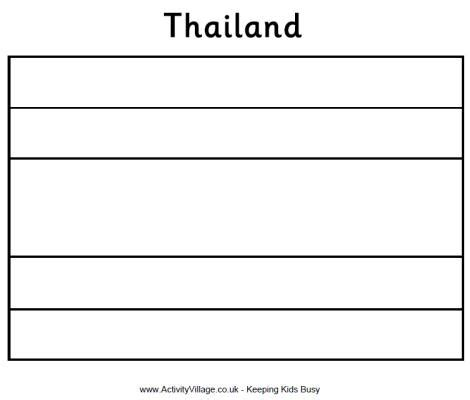 Thailand travel guide & advice for your next visit